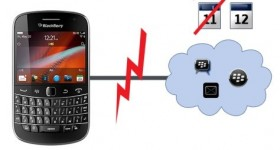 BlackBerry Service undergoing scheduled maintenance tonight from 7pm.