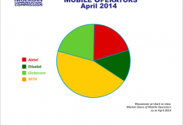 NCC subscriber data April 2014